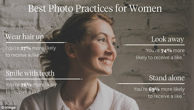 Women were found to be more successful when smiling with their teeth, looking away from the camera, wearing their hair up, and standing alone